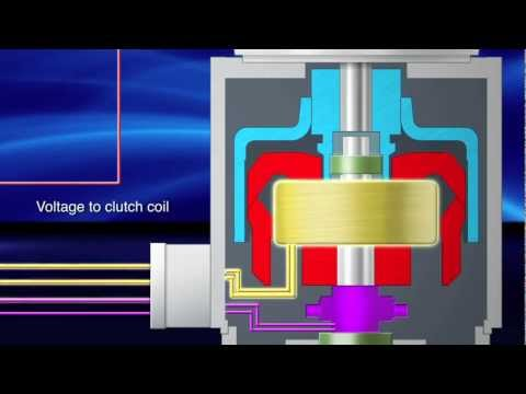 Animation of Dynamatic electromagnetic drive technology