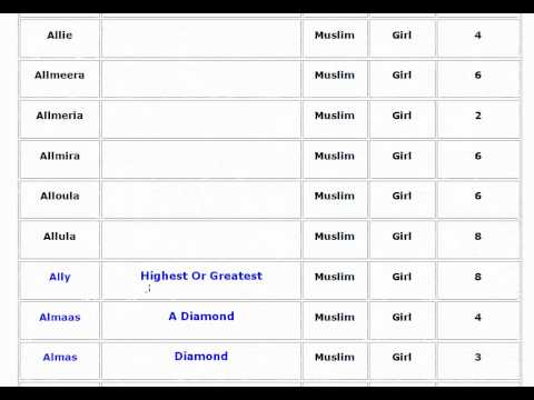 Lucky Muslim Baby Girl Names with Meanings - 05