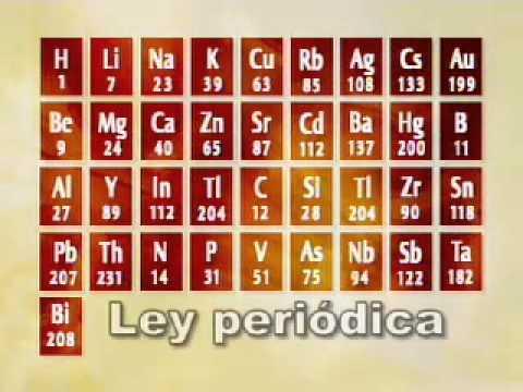 Ciencias iii el juego de las cartas de mendeleiev youtube ciencias iii el juego de las cartas de mendeleiev urtaz Image collections