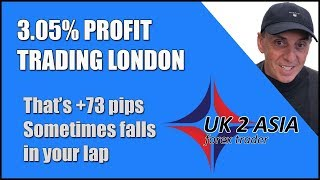 3.05% PROFIT - How to trade forex 12 July 18