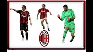 TOP XI COMING FROM AC MILAN YOUTH SYSTEM