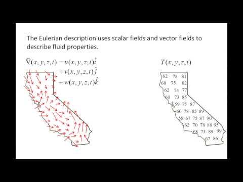 Fluid Mechanics: Topic 10.1 -  Lagrangian vs Eulerian descriptions of flow