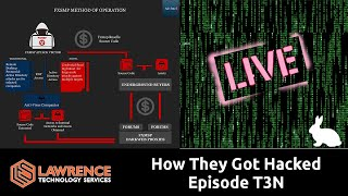 How They Got Hacked Episode T3N