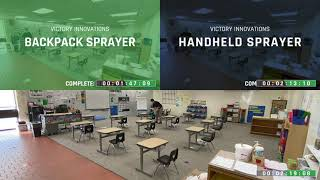 Classroom Comparison: Victory Innovations vs. Traditional Methods