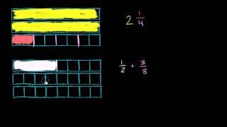 Смешанные числа в виде суммы обыкновенных дробей