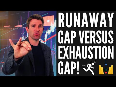 Is this an Exhaustion Gap or a Breakaway Gap?  How to Trade Them! ✅