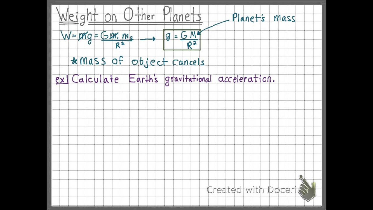 Weight on Other Planets - YouTube