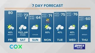 New Orleans Morning Forecast: warm and humid with rain today; severe storms Saturday