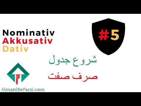 5 nominativ akkusativ dativ youtube for Nominativ akkusativ dativ
