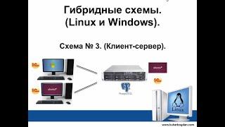 Гибридные схемы.1С Предприятие на Linux и Windows.(Урок 5 курс: 1С Предприятие на Linux. http://7.kuharbogdan.com/index.html., 2016-03-23T14:33:59.000Z)