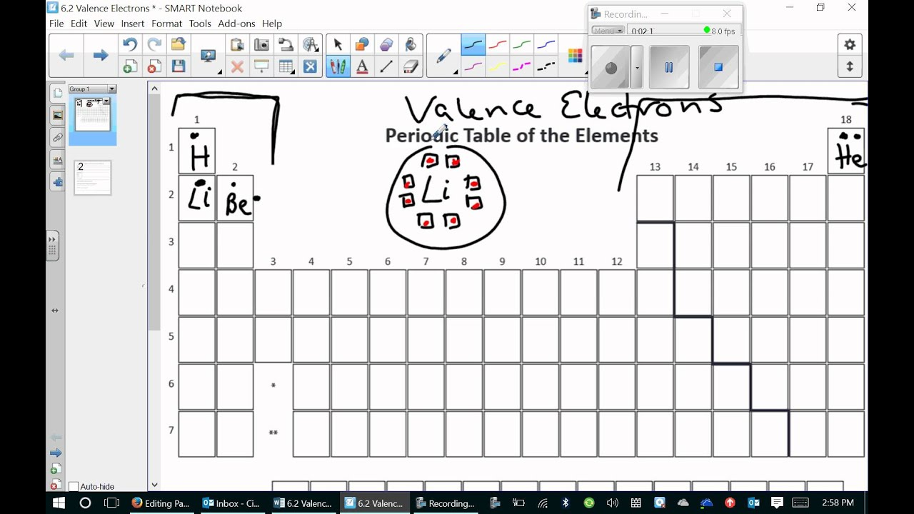 Valence electrons periodic table youtube valence electrons periodic table urtaz Images