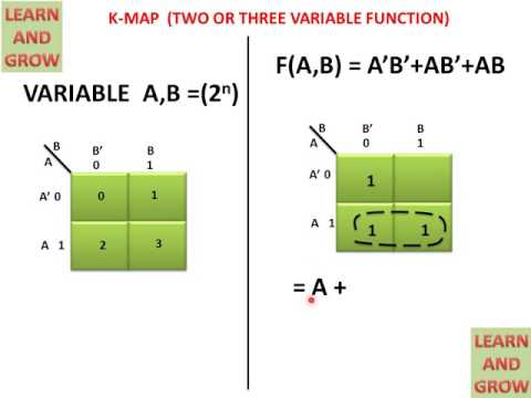 K-MAP  (TWO OR THREE VARIABLE FUNCTION) (हिन्दी )!LEARN AND GROW