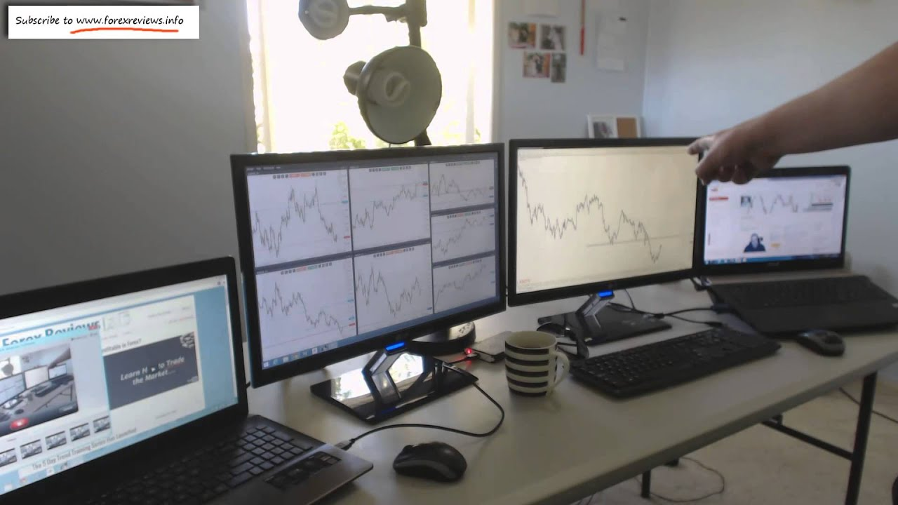 Forex workstation
