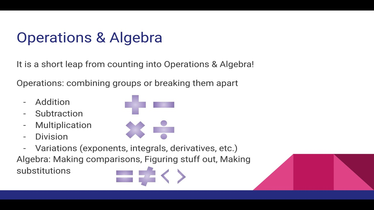 Everyday Math Part 3   YouTube