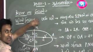 """Physics Lesson 03 """"Guratvakarshan"""" Part-1 (Sem-2 HSC/GSEB)"""
