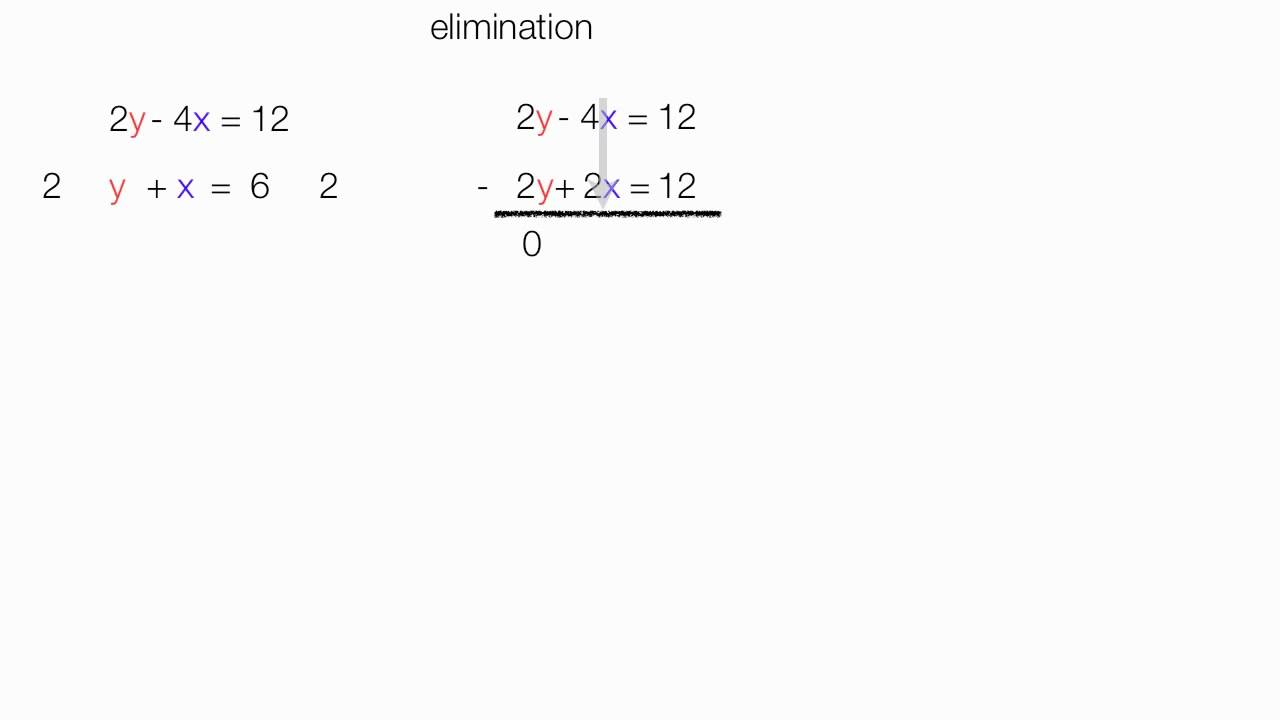Solving Algebra Equations With Two Variables - YouTube