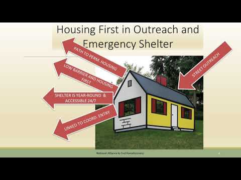 Webinar: Housing First Standards Assessment Tool