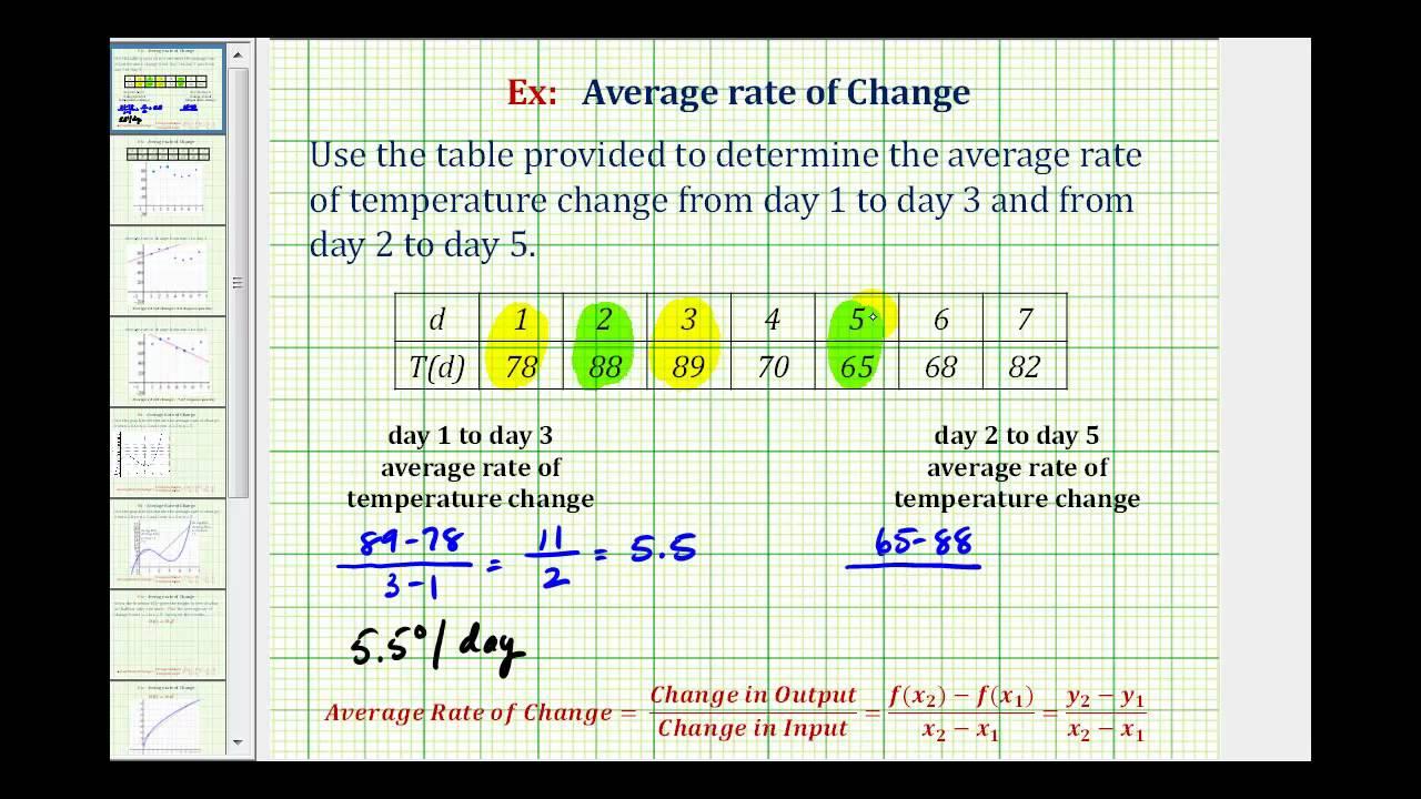 how do you do average
