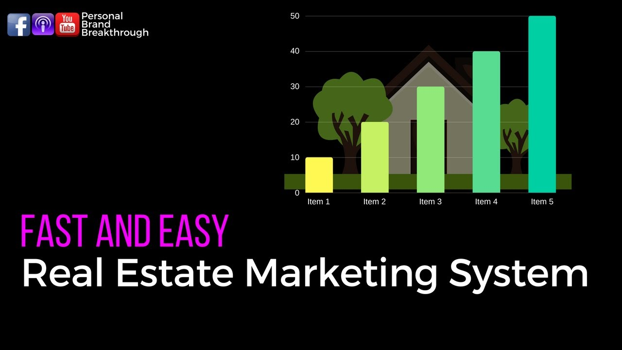 Advanced Real Estate Marketing System