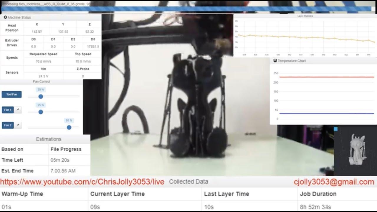 M3D Crane Cam Live Stream