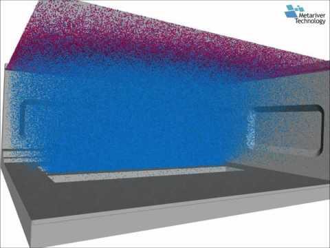 samadii SCiV, Metariver Technology : CVD process simulation on GPU (CUDA)