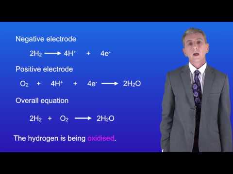 GCSE Science Chemistry (9-1 Triple) Fuel Cells