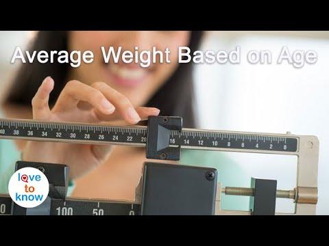 Average Weight Based On Age