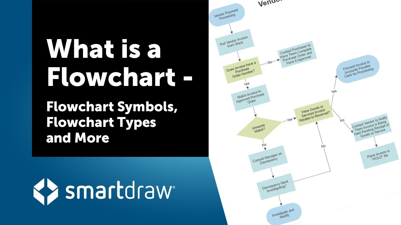 What Is A Flowchart Flowchart Symbols Flowchart Types And More