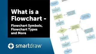 What is a Flowchart - Flowchart Symbols, Flowchart Types, and …