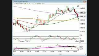E-mini Day Trading and Trend Trading Strategies, Part 3