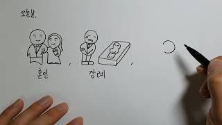 일단 역사 그리기 - 유교 질서의 (조선)사회 모습