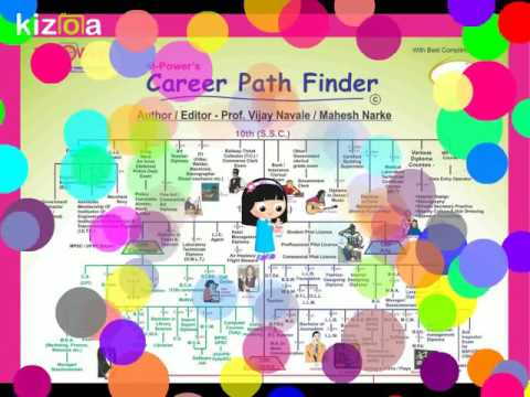 Career path finder chart 2017 explained by vijay navale youtube career path finder chart 2017 explained by vijay navale thecheapjerseys Gallery