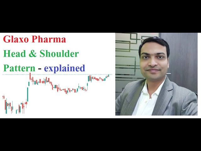 Head & Shoulder breakout in Glaxo Pharma. Watch the video to learn how does it work.