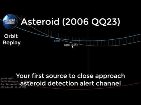 Asteroid (2006 QQ23) | Skyscraper size object set to pass by Earth on August 10, 2019
