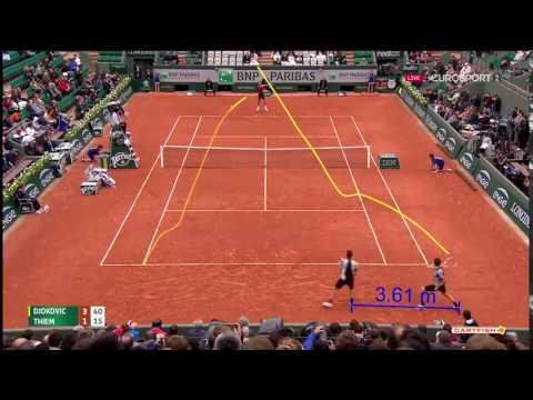 Novak DJOKOVIC Saque aberto + forehand na quadra aberta + voleio vs Dominic THIEM @ SF Roland Garros