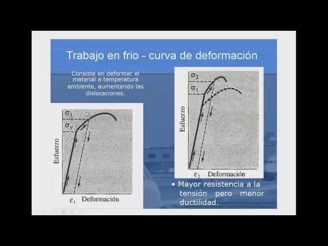 Endurecimiento por deformacion parte I