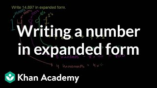 Writing a number in expanded form | Arithmetic properties | Pre-Algebra | Khan Academy thumbnail