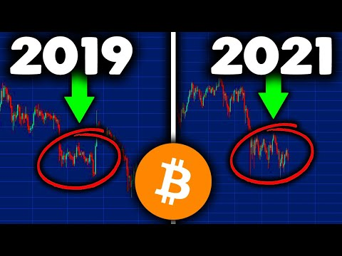 BITCOIN HOLDERS MUST WATCH (important)!!! BITCOIN PRICE PREDICTION 2021 AFTER CRASH!! (Bitcoin News)