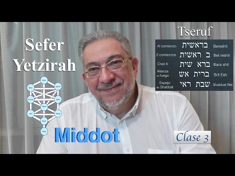 Kabbalah: Sefer Yetzirah - clase 3