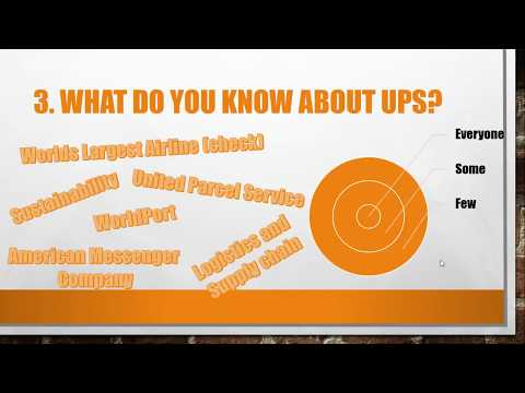 Top 5 UPS Interview Questions And Answers