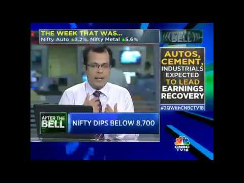 MARKET WRAP: Nifty Closes Below 8,700 Pts In Trade, Sensex Ends At 28,061 Pts – Oct 7, 2016