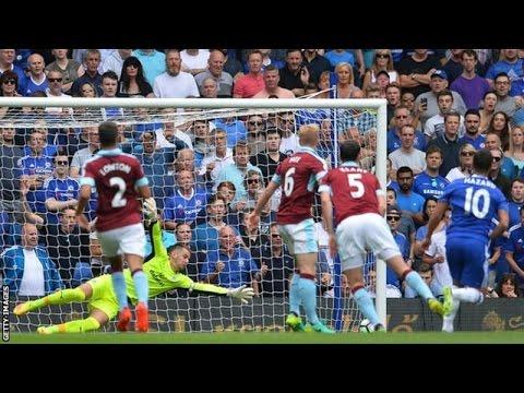 Stoke Vs Liverpool 0-3 Video Highlights