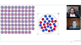 RELATIVE ATOMIC MASS of an element VISUALLY EXPLAINED