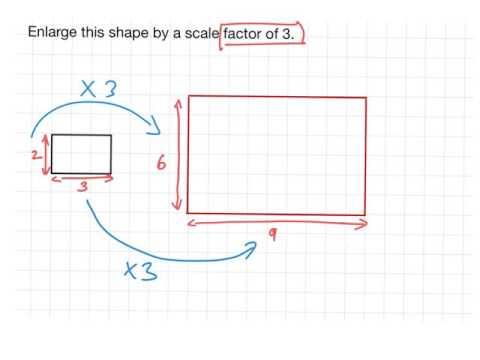 Scale Factor Enlargement KS2 Maths