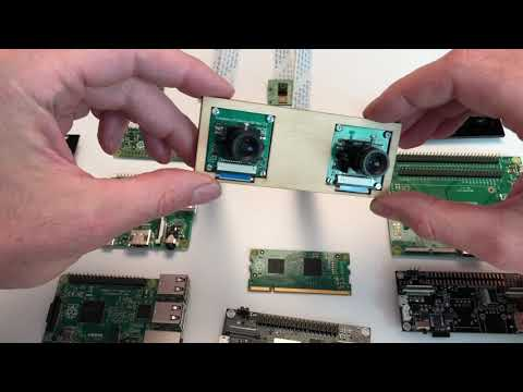 Capture Stereoscopic Images and Video with the Raspberry Pi-Based