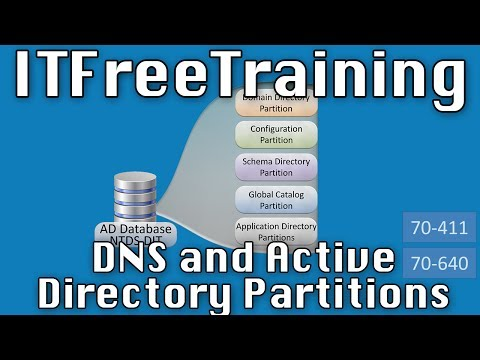 DNS and Active Directory Partitions