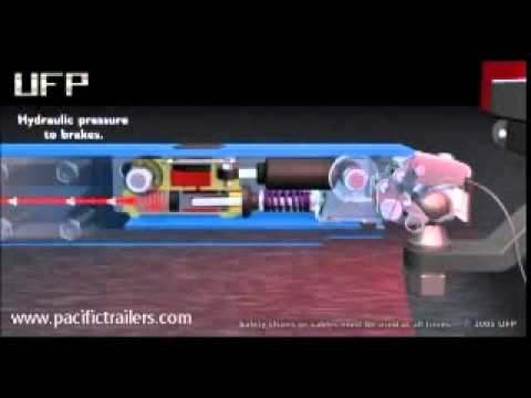 Boat Trailer Brakes >> UFP A 60 Hydraulic Surge Brake Actuator Function - YouTube