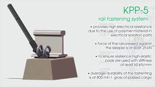 Railway track elements, parts and components of rail fastening
