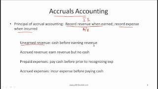 CFA Level I Financial Reporting Mechanics Video Lecture by Mr. Arif Irfanullah