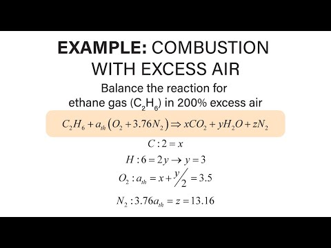 Mechanical Engineering Thermodynamics - Lec 32, pt 1 of 3:  Combustion - Excess Air